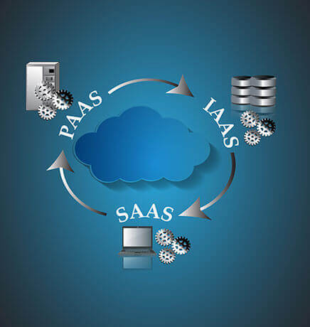 Cloud & SaaS Security