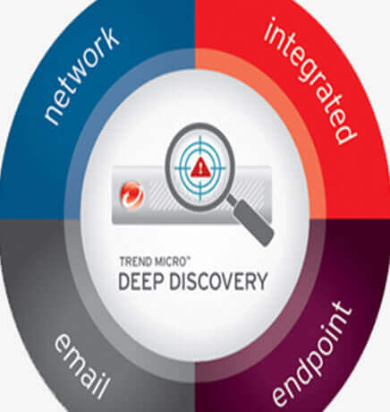 Deep Security for the Data Center