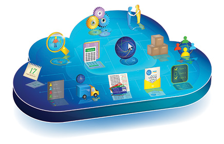 Cloud Computing in the Banking Industry